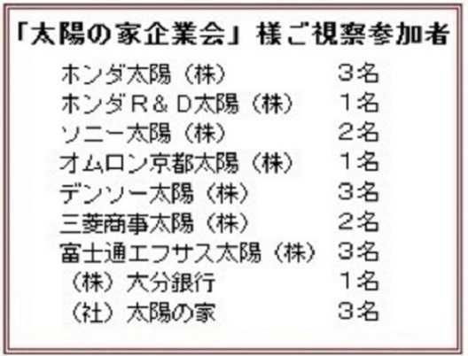 太陽の家企業会様ご視察!