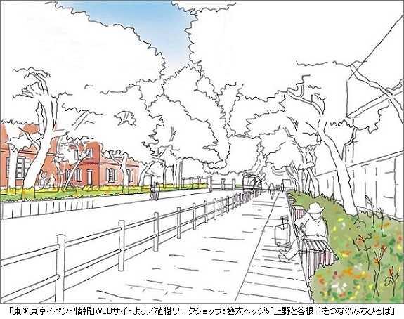 東京藝術大学 植樹ワークショップ「藝大ヘッジ:GEIDAI Hedge」