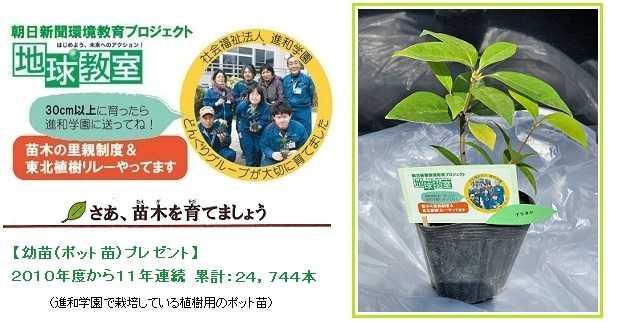 朝日新聞「地球教室」参加賞 ~ 進和学園の苗木ご利用に感謝! ~